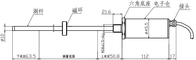 磁致伸缩位移传感器尺寸图