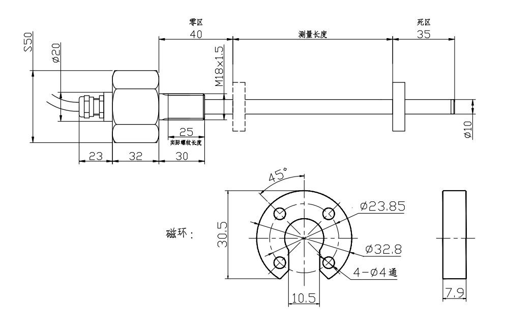 紧凑型位移传感器尺寸